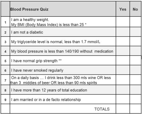 blood-pressure-quiz-500